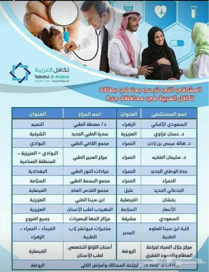 bf6801c72 بطاقة تكافل العربية أفضل خيار