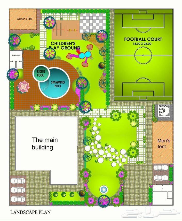 تصميم وتنفيذ حدائق وشبكات الري الحديثه