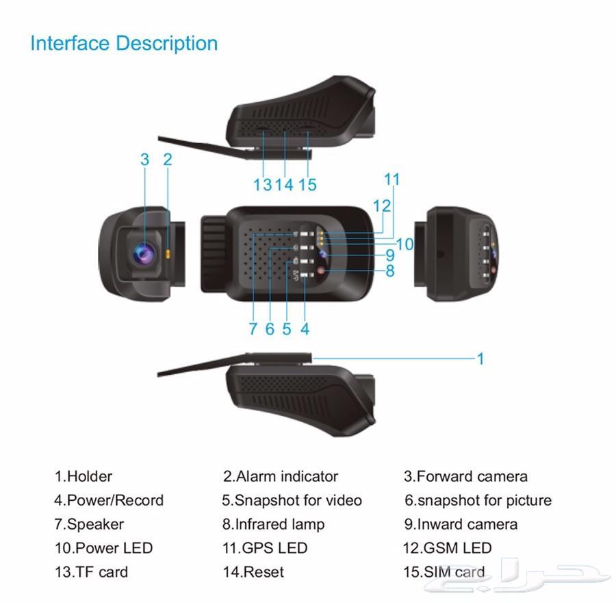 جهاز GPSو كامرتين مدمجة لتتبع و المشاهده