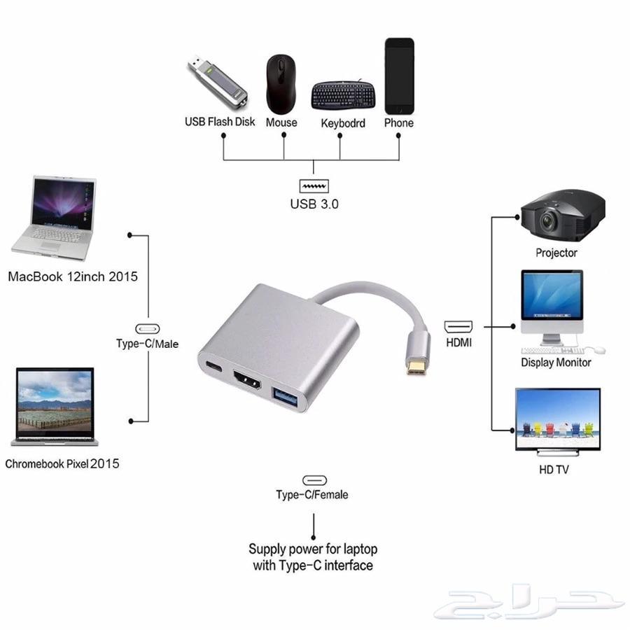 وصلة HD من الكمبيوتر لأجهزتك