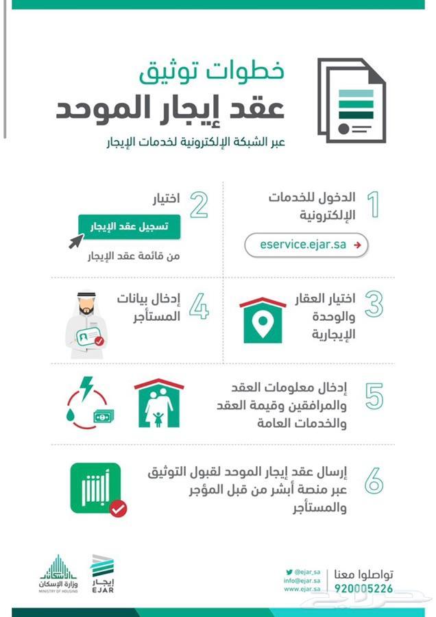 خطوات وشروط توثيق عقد الايجار الكترونيا 2020م مدونة مقيم