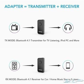 قطعة ارسال و استقبال بلوتوث AUX Bluetooth