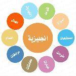 مدرس اردني لغه انجليزي تدريس عام وانترناشوتال
