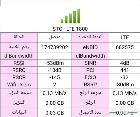 راوتر هواوي مهكر يعمل تردد 1800 جميع الشبكات