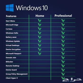 مفاتيح ويندوز 10 pro وإتحداك تلقى أرخص