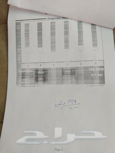 جيب لاند كروزر 2004 مالك واحد gxr  ممشى 156